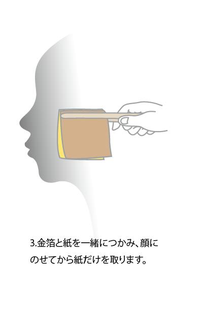 エステ金箔の使い方手順3